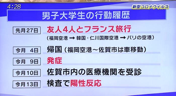 コロナ ウイルス 感染 福岡 者 新型