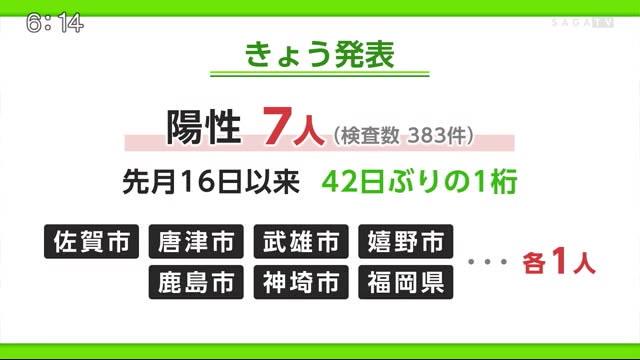 佐賀 県 コロナ 最新 情報